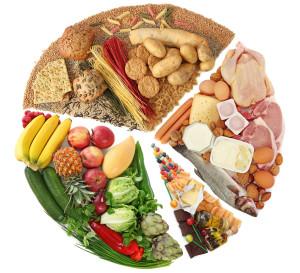 Hierarchie jídla-tvar-pizza